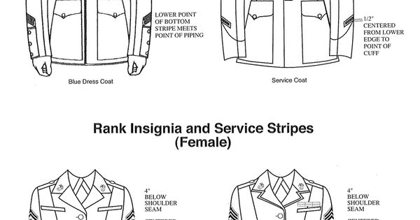 Related Image Patch Placements Pinterest Dress Blues