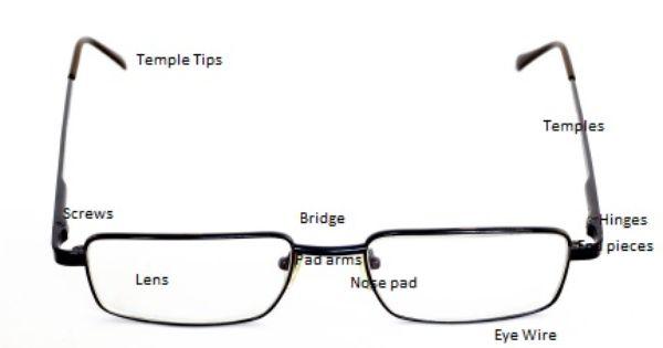 eyeglass anatomy 101       myeyelab com  eyeglass
