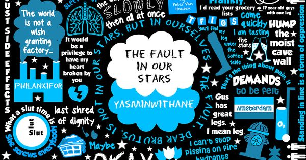 Fault in our Stars quotes by John Green!