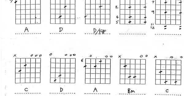 dadgad tuning guitar chords
