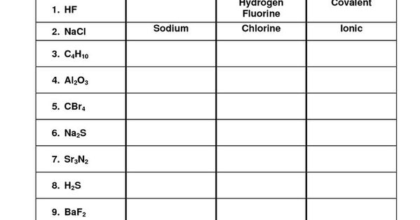 Ionic & covalent bonds worksheet. Available athttps