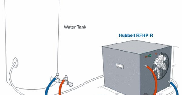 The Hubbell Add On Heat Pump Rfhp Is Suitable For Any Electric Water Heater From 40 Gallons To 120 Gallons Diagr Electric Water Heater Water Tank Heat Pump