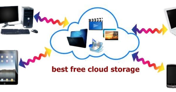 Synchronize Digital Files Using Best Free Cloud Storage Service