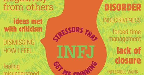 Stressors that get me spinning: check out this INFJ stress | Quotes