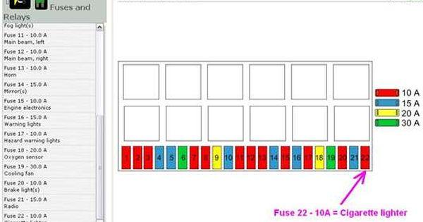 Ah 120 Fuse Box