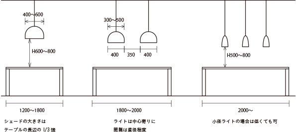暮らしやすいお部屋を作る為に知っておきたい寸法 その1 Dining編 デザイナー 対面キッチン レイアウト 家の設計