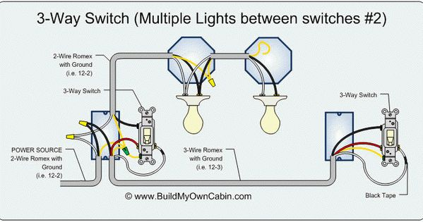 ❧ 3 way switch diagram multiple lights between switches ❧ 3 way switch diagram multiple lights between switches tricity home electrical wiring home and light switches