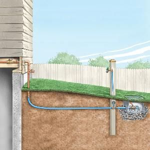 How To Install An Outdoor Faucet Backyard Outdoor Projects Outdoor