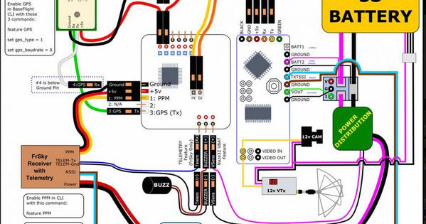 Flight Controller Naze32 Connection Diagram