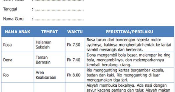 Format Catatan Anekdot Paud Kurikulum 2013 Kurikulum Sekolah