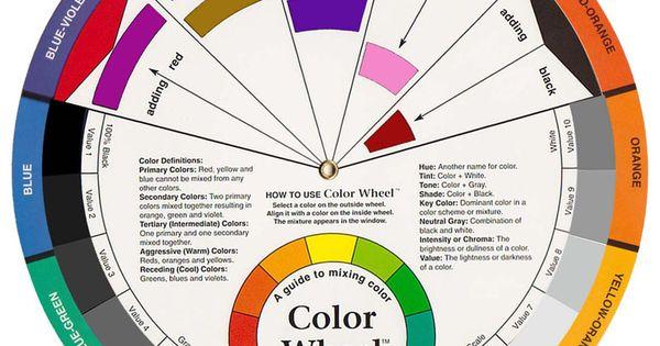Character Design Color Scheme : How to pick a color scheme perfect combination