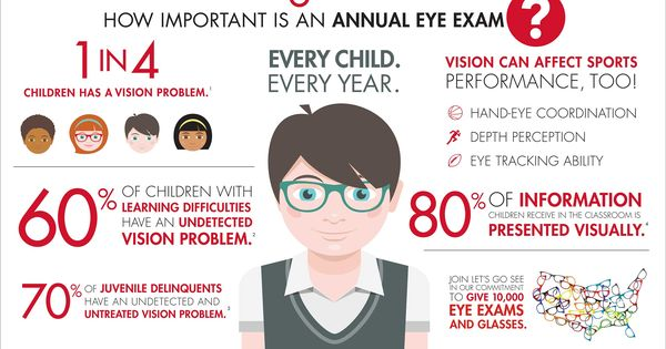 Let S Go See Free Vision Screenings And Glasses For Kids Cha Ching Queen Eye Health Kids Eye Exams Health And Safety