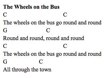 Wheels On The Bus Ukulele Chords Ukulele Songs Ukelele Songs