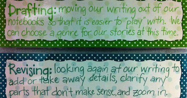 methodology of writing