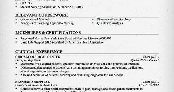Looking To Get Into Nursing, But Have Little To No Experience? Use This Resume As A Guide, And