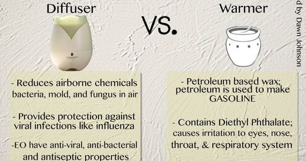 Difference Between Essential Oil Diffusers And Candle Wax