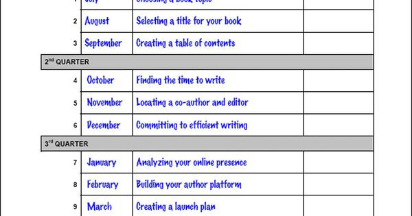 This article has two templates for content calendars to help you - release planning template