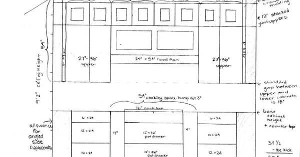 Standard Height Of Kitchen Cabinets Decorating Inspiration Home Kitchen Cabinet Dimensions Kitchen Cabinet Plans Kitchen Cabinets Height