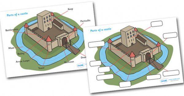 Labelled       Diagram    Of A Castle  castle  castles     diagram