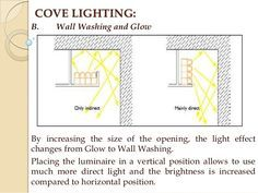 Cove Lighting Detail Google Search Cove Lighting Lighting Cove