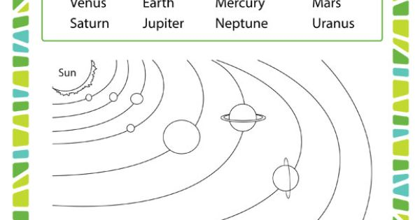 The Order of the Planets - Printable Science Worksheet for ...