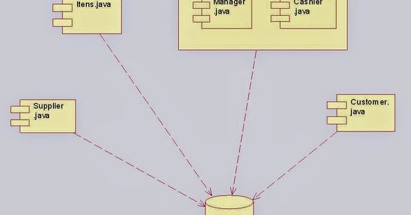 Diagrams together with 02 together with TM 55 4920 231 140070 besides 54b87fe2e58ece61b9000126 Diagram further 330R. on system diagram