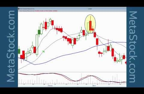 Wiley 17 proven currency trading strategies how to profit in the forex market