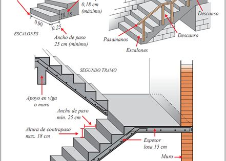 Trazo de escalera planos de casas pinterest for Planos de escaleras de hormigon