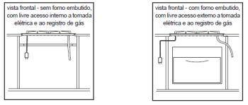 Cozinha Aspectos Construtivos Clique Arquitetura Cozinha