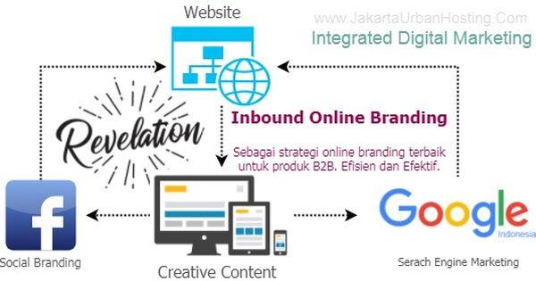 Berapa Biaya Iklan Di Facebook Untuk Branding Online Produk Marketing Branding Website