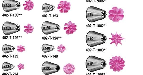 Cake Decorating Flower Templates : ???????, ????????? ??? ?????? ?? ?????, ??????? ...