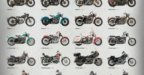 Harley Davidson Evolution Poster Print Pyramid America http://www.amazon.com/dp/B009ZM8ORA/ref=cm_sw_r_pi_dp_mVewub03A214Q