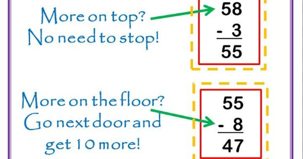 subtraction regrouping - website also has dance moves to go along with