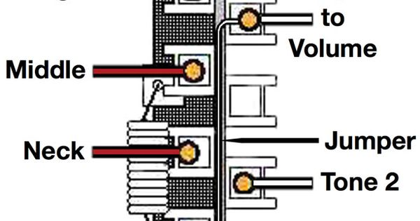 guitar shop 101  coil