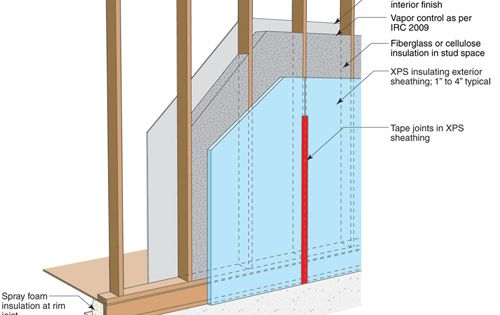 High r value wall assembly 02 2x6 advanced frame wall - R value insulation for exterior walls ...