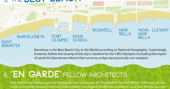 10 Things You Didn't Know About Barcelona [Infographic] (I actually knew a