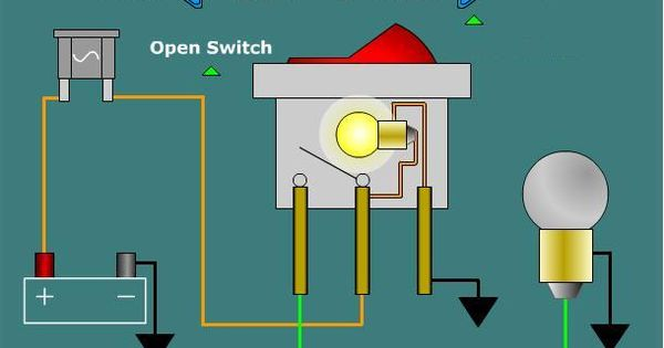 wiring diagram lighted rocker switch wiring image wiring a lighted rocker switch hostingrq com on wiring diagram lighted rocker switch