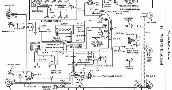 1965 Ford F250 Original Wiring Diagrams Free In 2020 Ford Truck Electrical Wiring Diagram Diagram