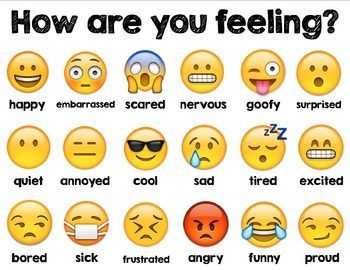 Let Your Students See A Wide Variety Of Feelings Through The Popular Emoji Faces From The Apple Iphone Students Can A In 2020 Feelings Chart Emotion Chart Emoji Chart