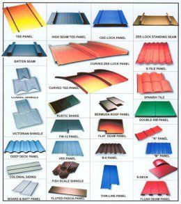 Home Remodeling Improvement I Love Metal Roofing In Shake Or Spanish Tile Style Roofs In 2020 Metal Roof Metal Roof Cost Roof Styles