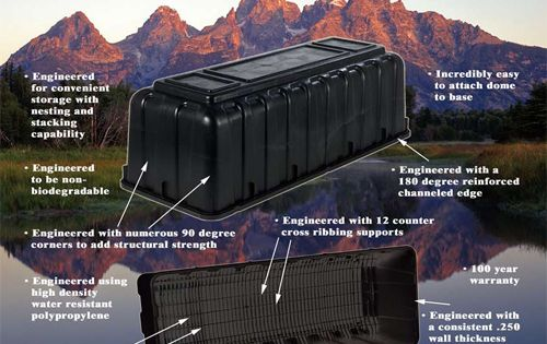 first image of Fema Trains Are For Fema Coffins with How much truth is there in the FEMA prison train cars seen ...