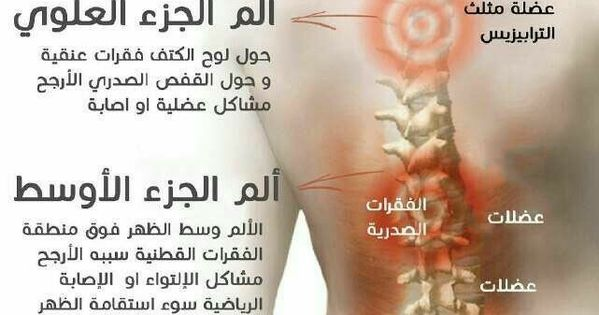 Pin By Om Mayed On معلومات علاج Health Facts Fitness Health Fitness Nutrition Health And Fitness Expo