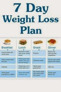 makeupandbeauty lose weight weeks diet chart