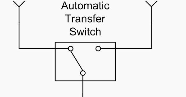 automatic transfer switch single line diagram representation