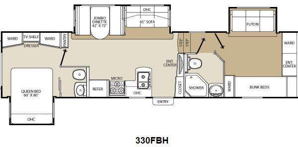 Continental coach 5th wheel prices autos post for Continental homes floor plans
