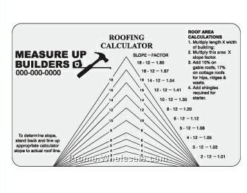 Roof Pitch Roofing Pitched Roof Roofing Calculator