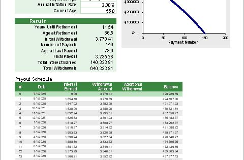 Download The Retirement Withdrawal Calculator From Vertex42.Com