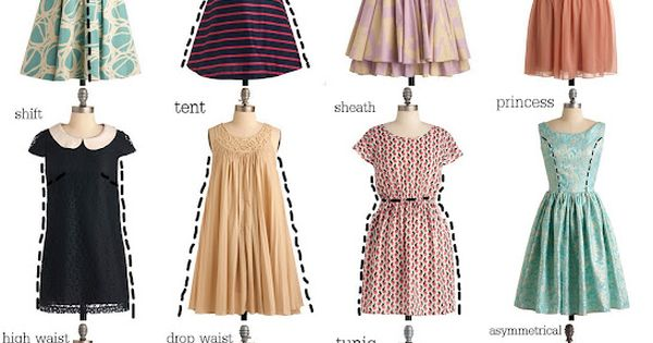 Modcloth Dress Ed- helpful for knowing what type of dress youre