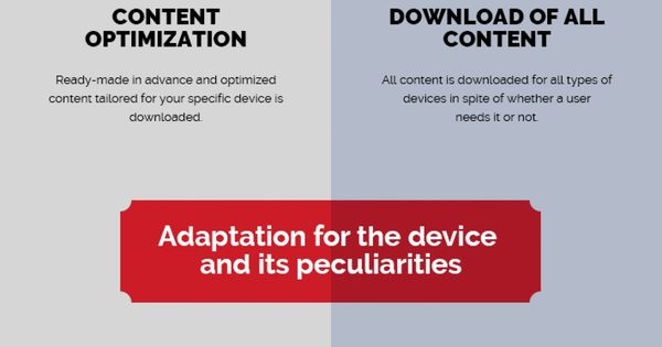 Adaptive Web Design vs. Responsive Web Design — what does your company need?