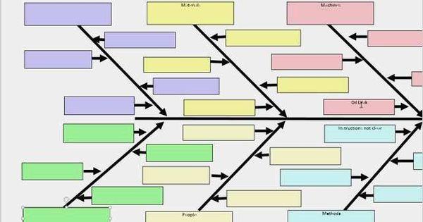 Elegant Ishikawa Diagramm Vorlage Excel Bilder In 2020 Vorlagen Lebenslauf Vorlagen Word Geschenkgutschein Vorlage
